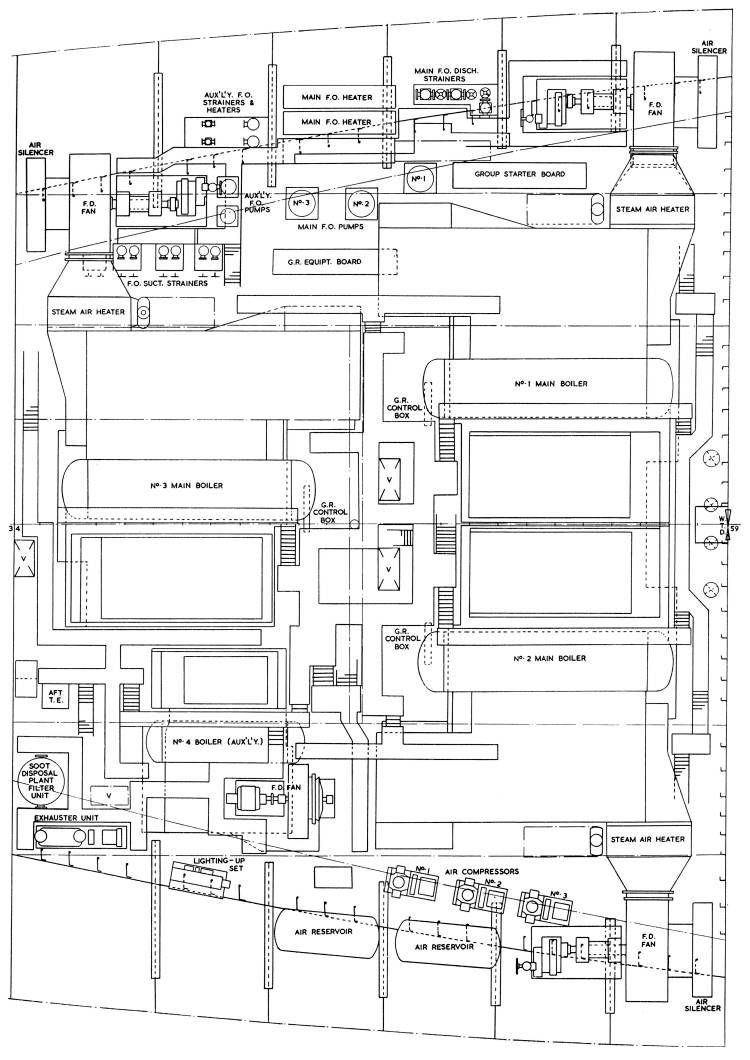 The Engine Room Design: P&O Canberra